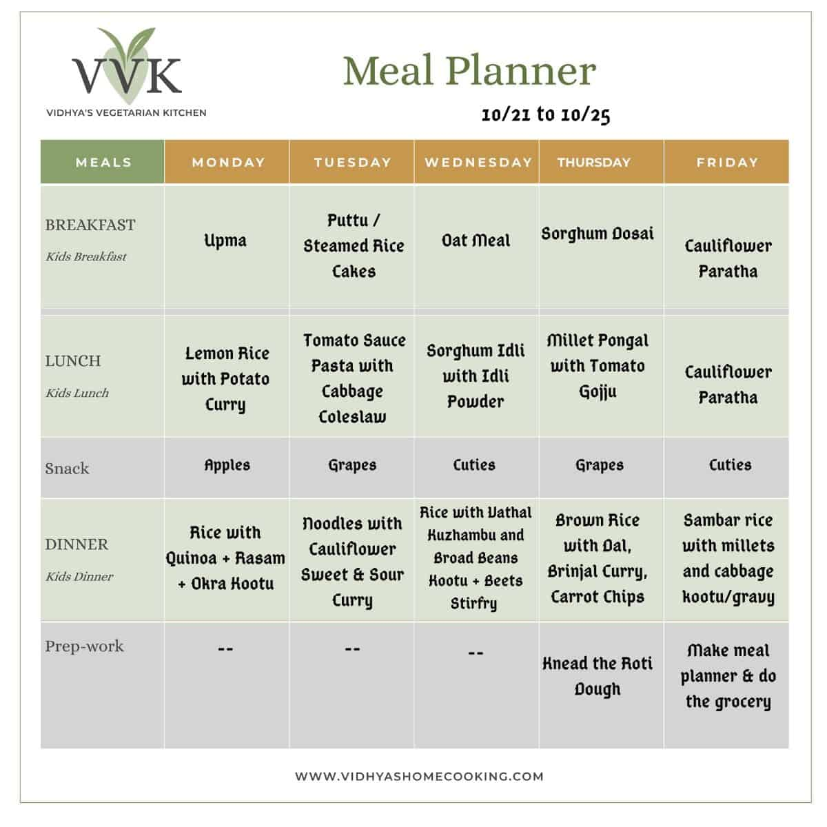 meal planner with millet options