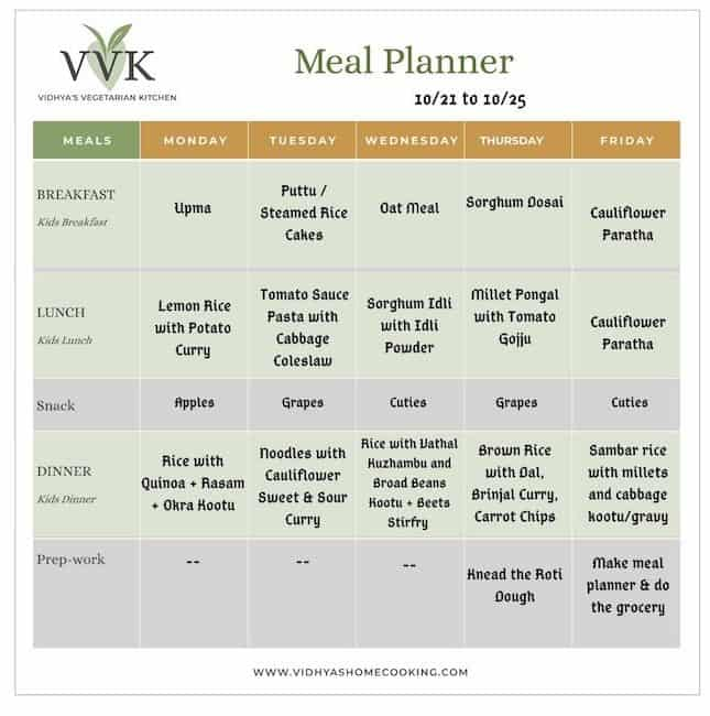complex carb loaded meal planner