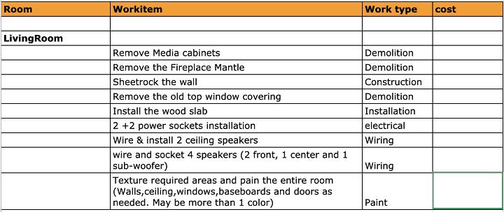 work breakdown example