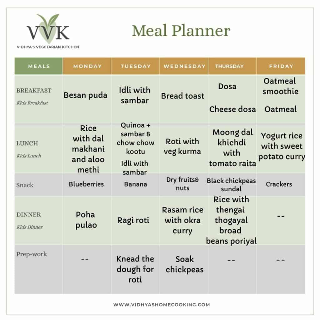 five day weekly meal plan