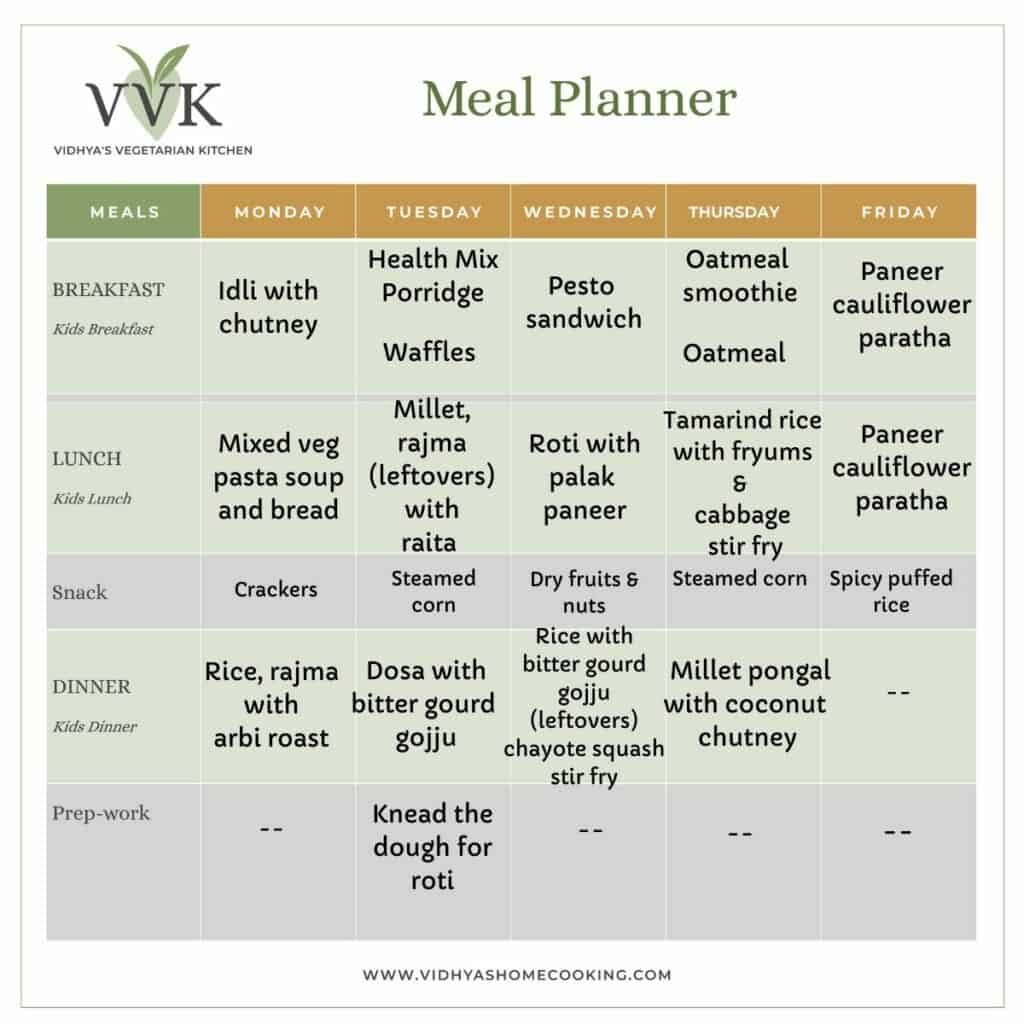 Indian vegetarian weekly meal plan with breakfast, lunch and dinner option