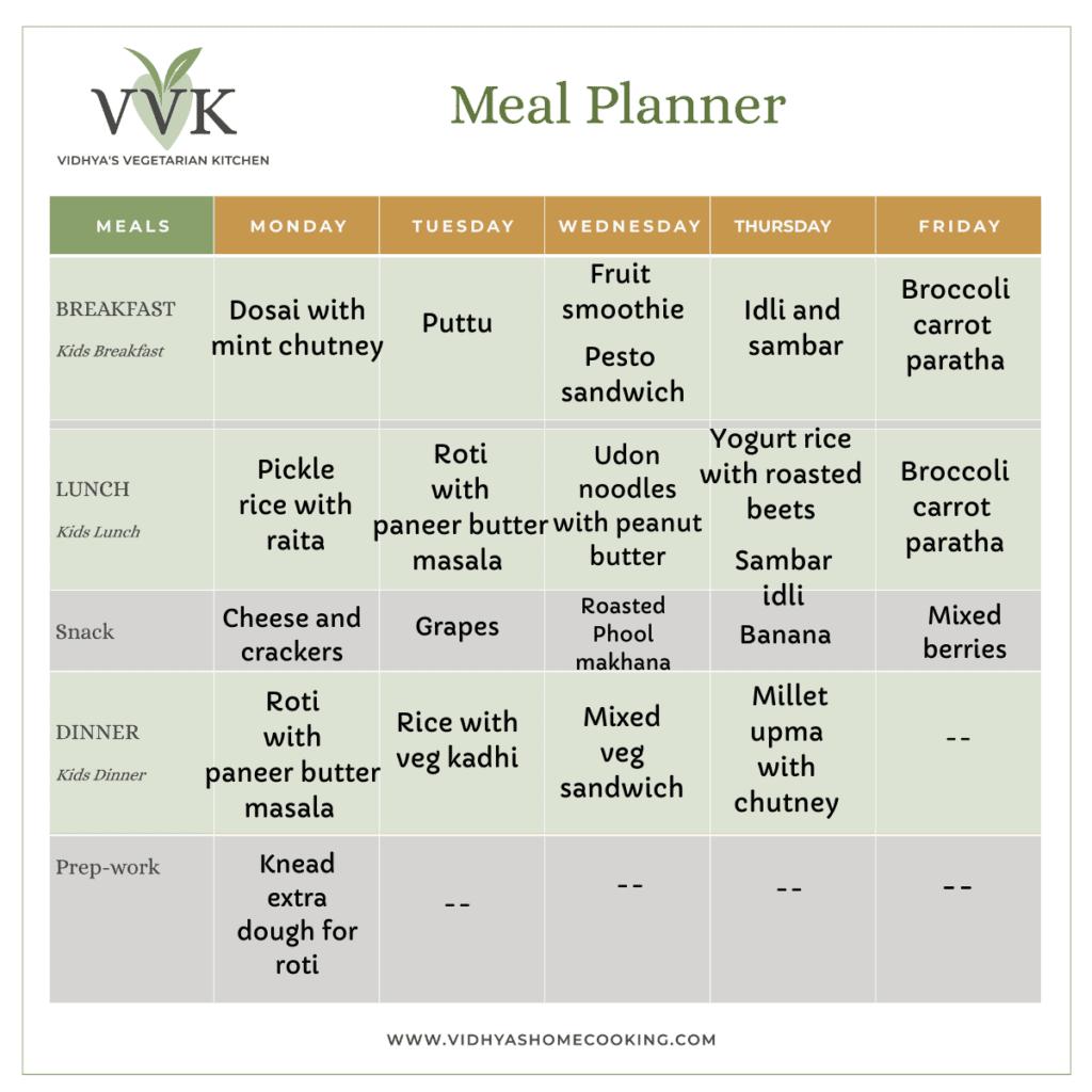 weekly meal planner template - VVK