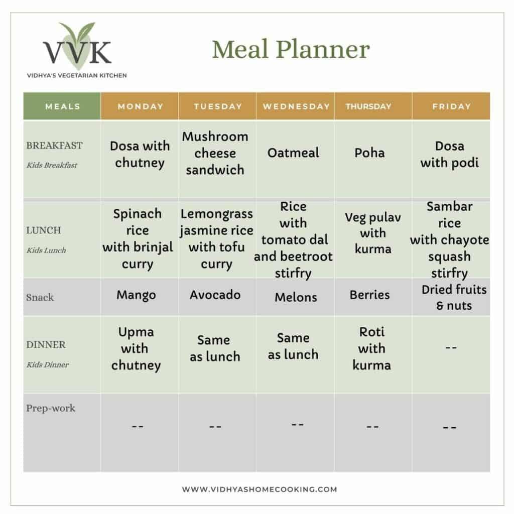 the weekly vvk meal planner template