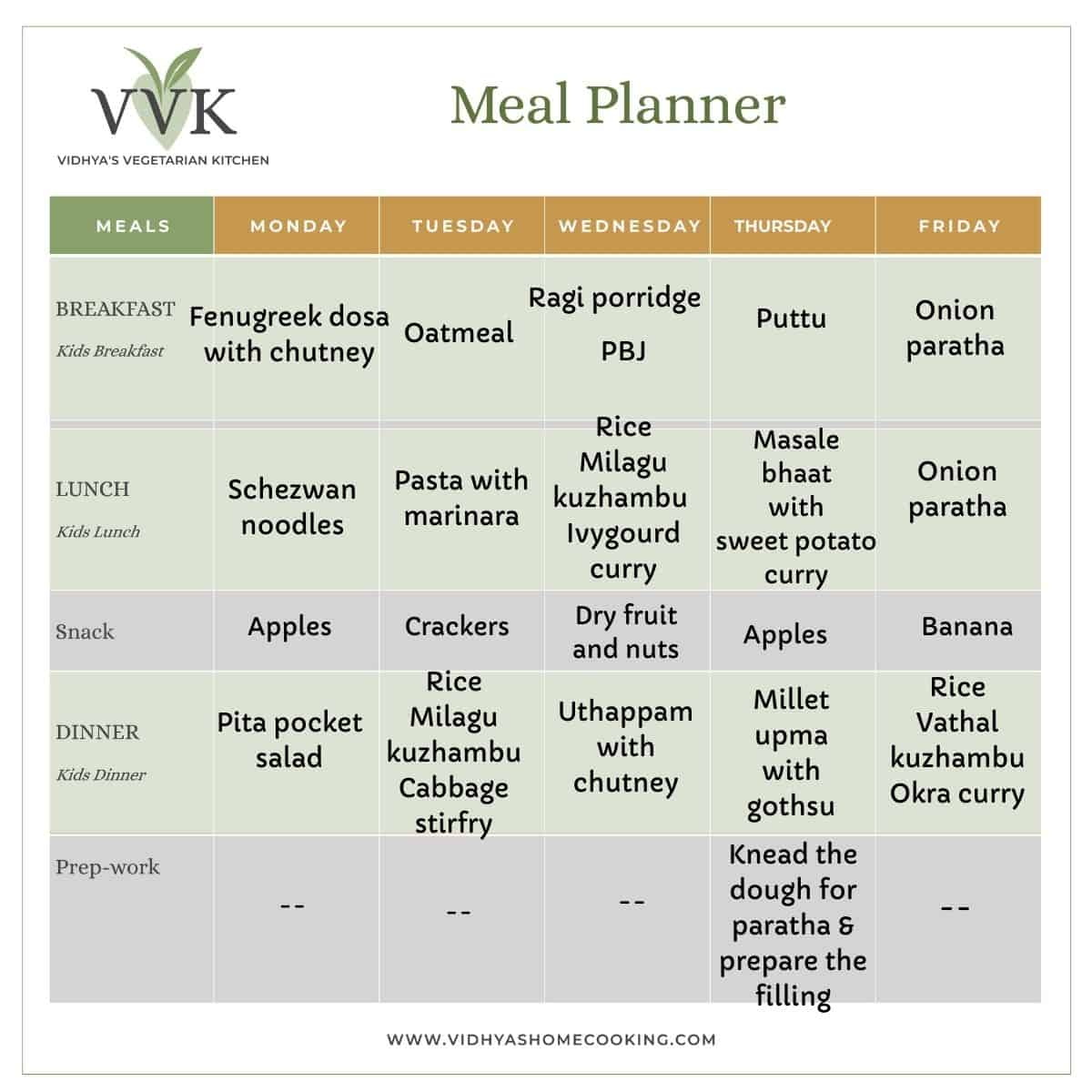 VVK meal planner template with recipes
